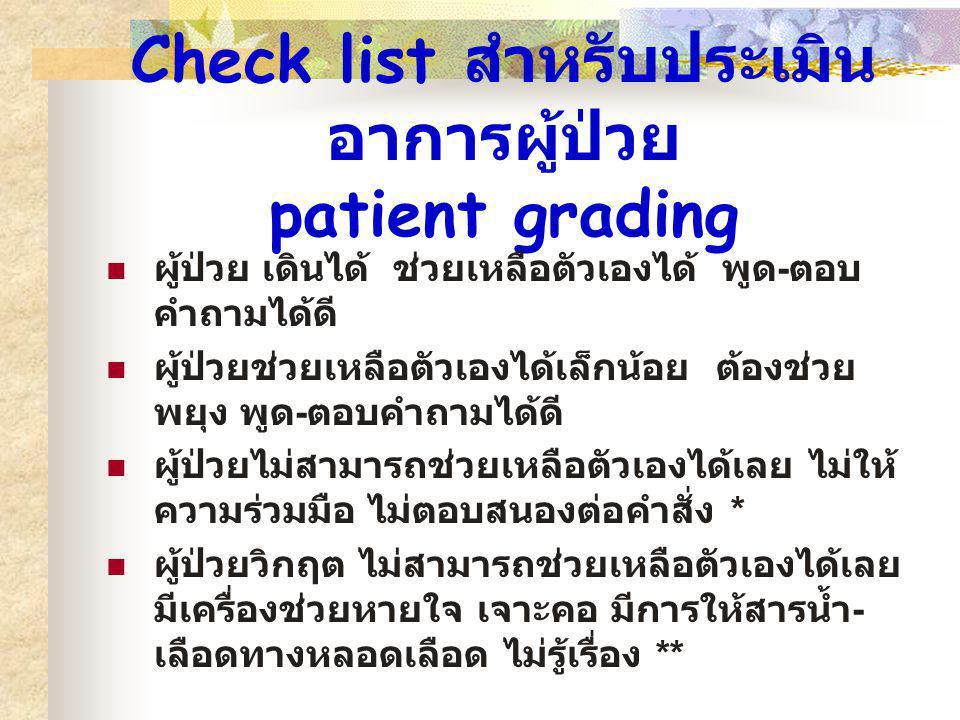 Check list สำหรับประเมินอาการผู้ป่วย patient grading