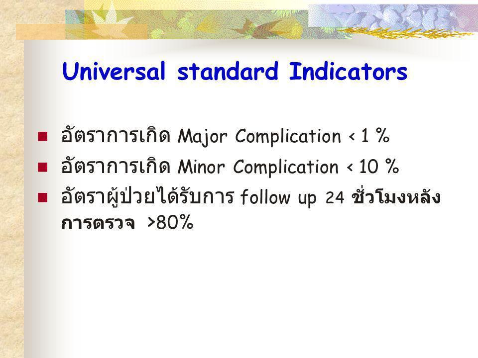 Universal standard Indicators