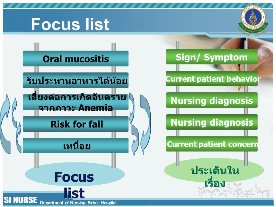 Focus list Focus list ประเด็นในเรื่อง Sign/ Symptom Oral mucositis
