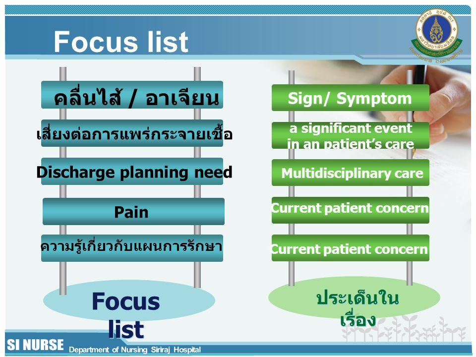 Focus list Focus list คลื่นไส้ / อาเจียน ประเด็นในเรื่อง Sign/ Symptom