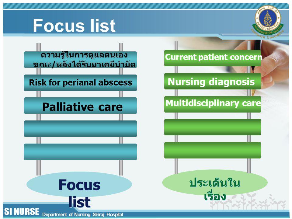 Focus list Focus list Palliative care ประเด็นในเรื่อง