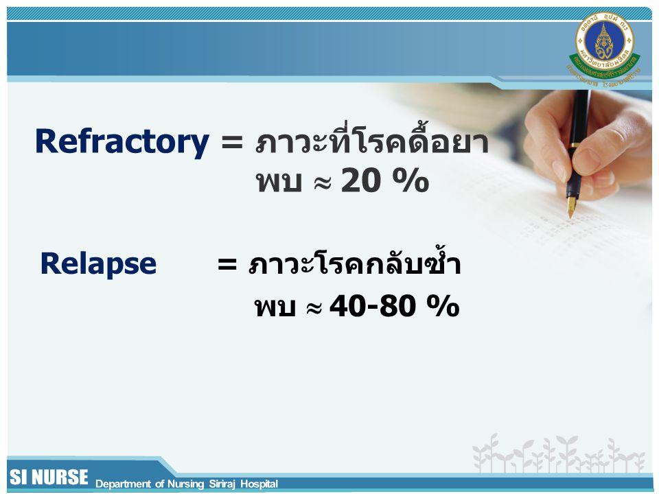 Refractory = ภาวะที่โรคดื้อยา พบ  20 %