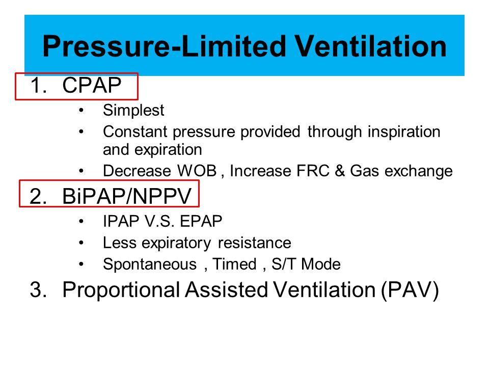 Pressure-Limited Ventilation
