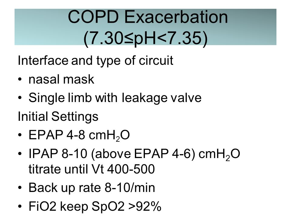 COPD Exacerbation (7.30≤pH<7.35)