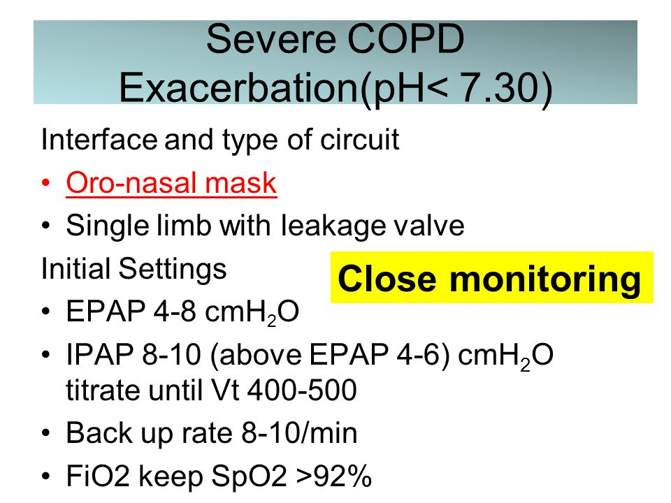 Severe COPD Exacerbation(pH< 7.30)