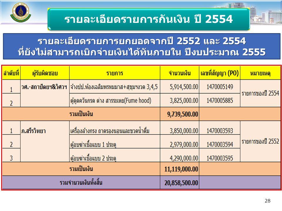 รายละเอียดรายการกันเงิน ปี 2554