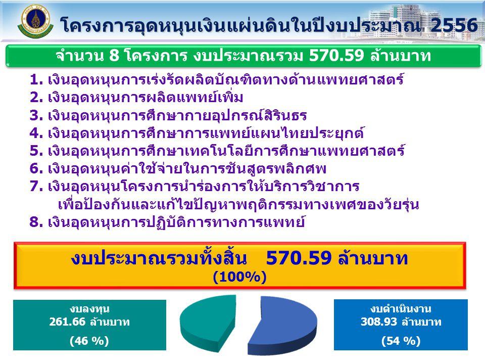 จำนวน 8 โครงการ งบประมาณรวม 570.59 ล้านบาท
