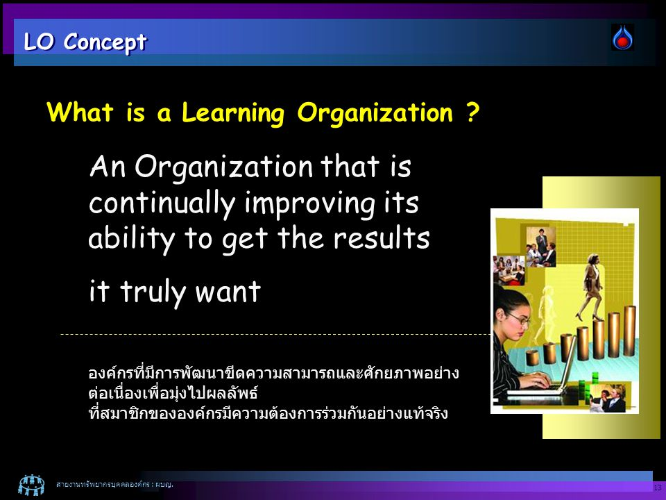 LO Concept What is a Learning Organization An Organization that is continually improving its ability to get the results.