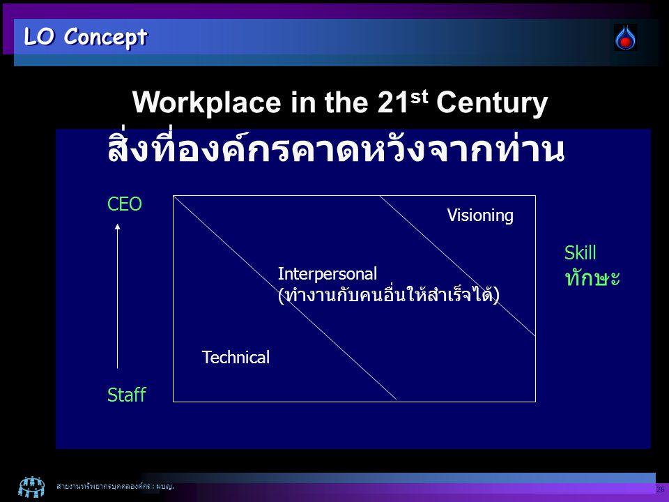 Workplace in the 21st Century สิ่งที่องค์กรคาดหวังจากท่าน