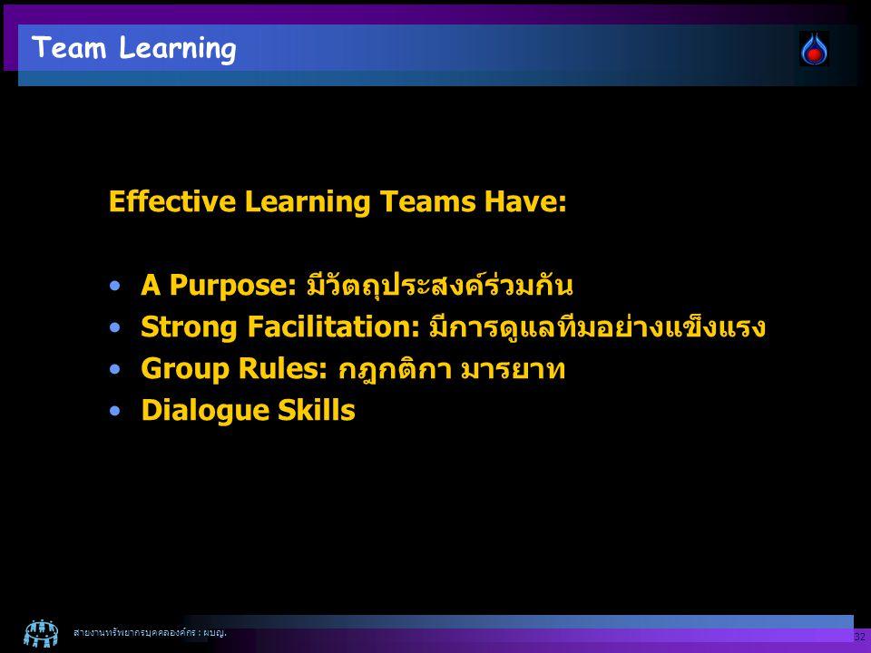 Team Learning Effective Learning Teams Have: A Purpose: มีวัตถุประสงค์ร่วมกัน. Strong Facilitation: มีการดูแลทีมอย่างแข็งแรง.
