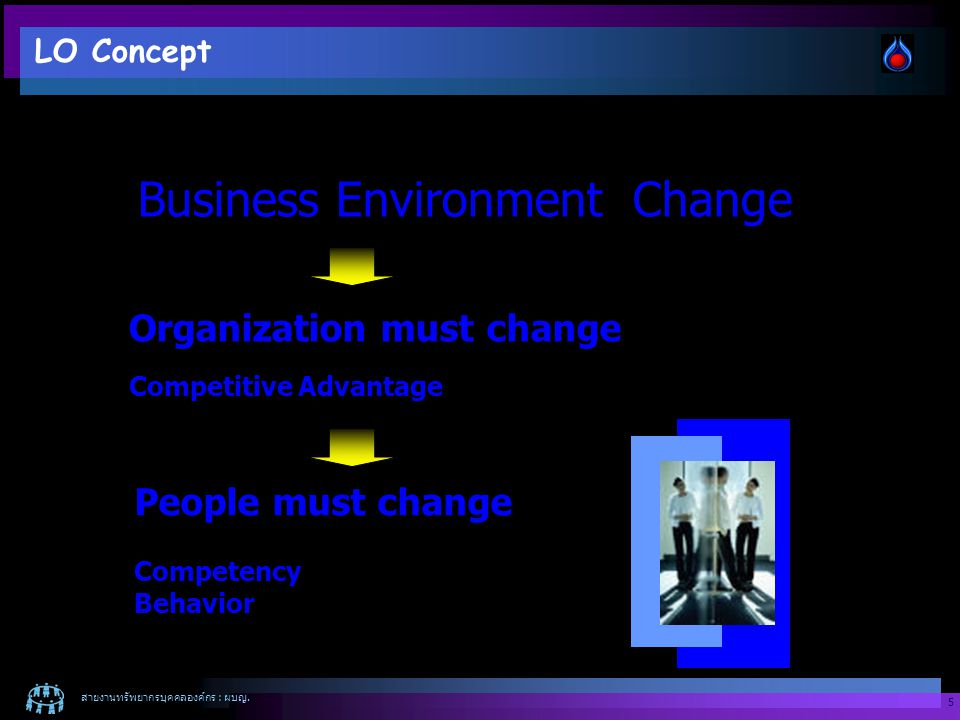 Business Environment Change