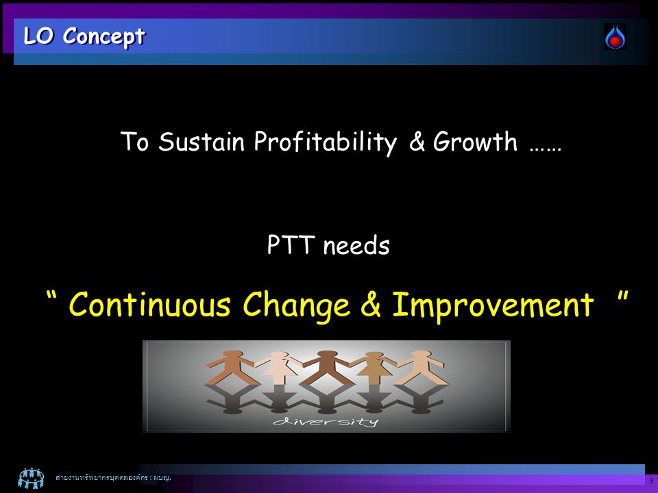 To Sustain Profitability & Growth ……