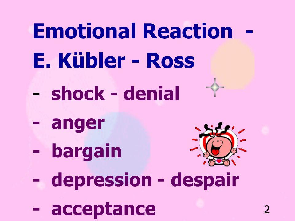 Emotional Reaction - E. Kübler - Ross