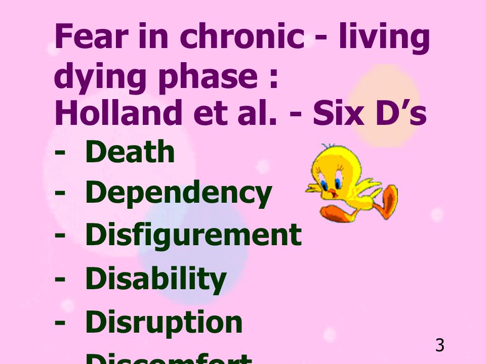 Fear in chronic - living dying phase : Holland et al. - Six D's