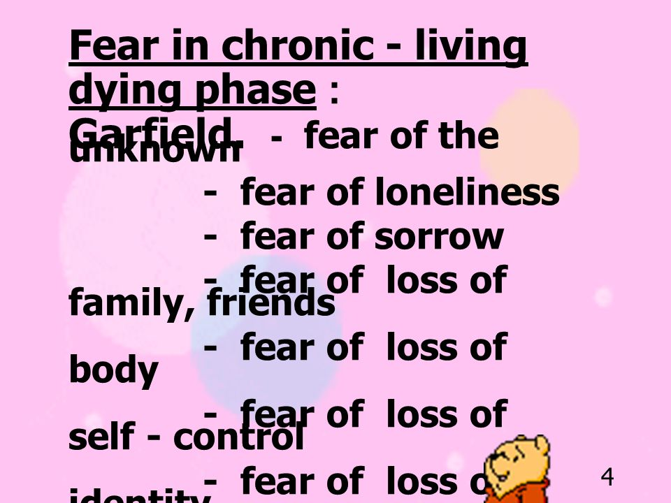 Fear in chronic - living dying phase : Garfield. - fear of the unknown