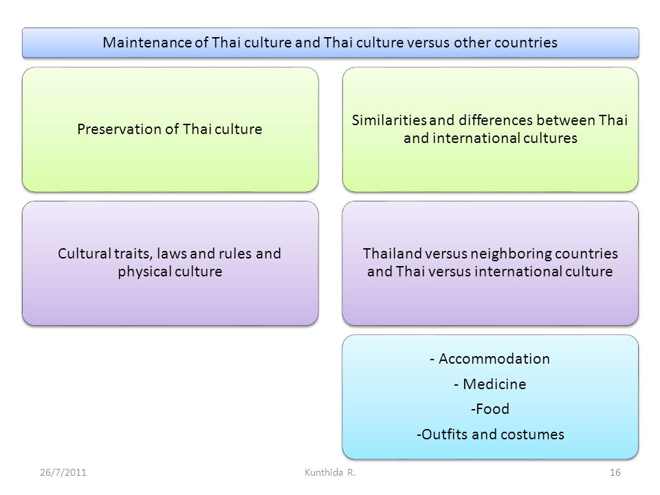 Maintenance of Thai culture and Thai culture versus other countries