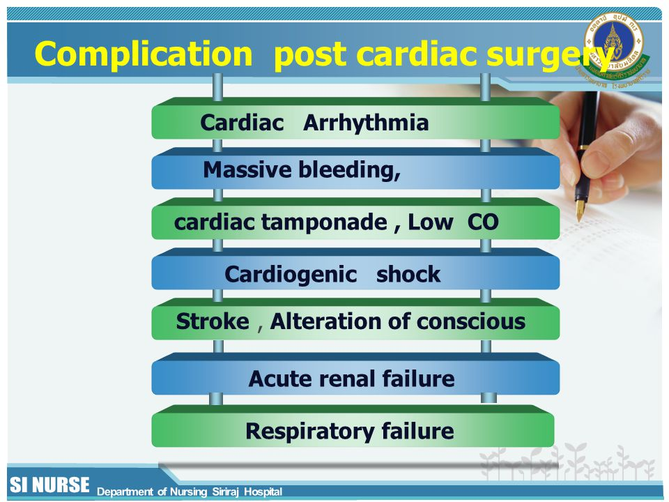 Complication post cardiac surgery