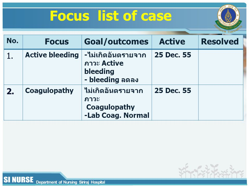 Focus list of case Focus Goal/outcomes Active Resolved 1. 2. No.