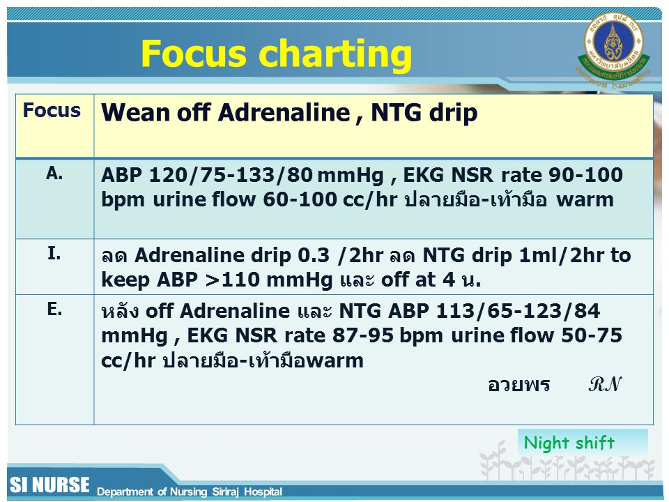 Focus charting Wean off Adrenaline , NTG drip Focus