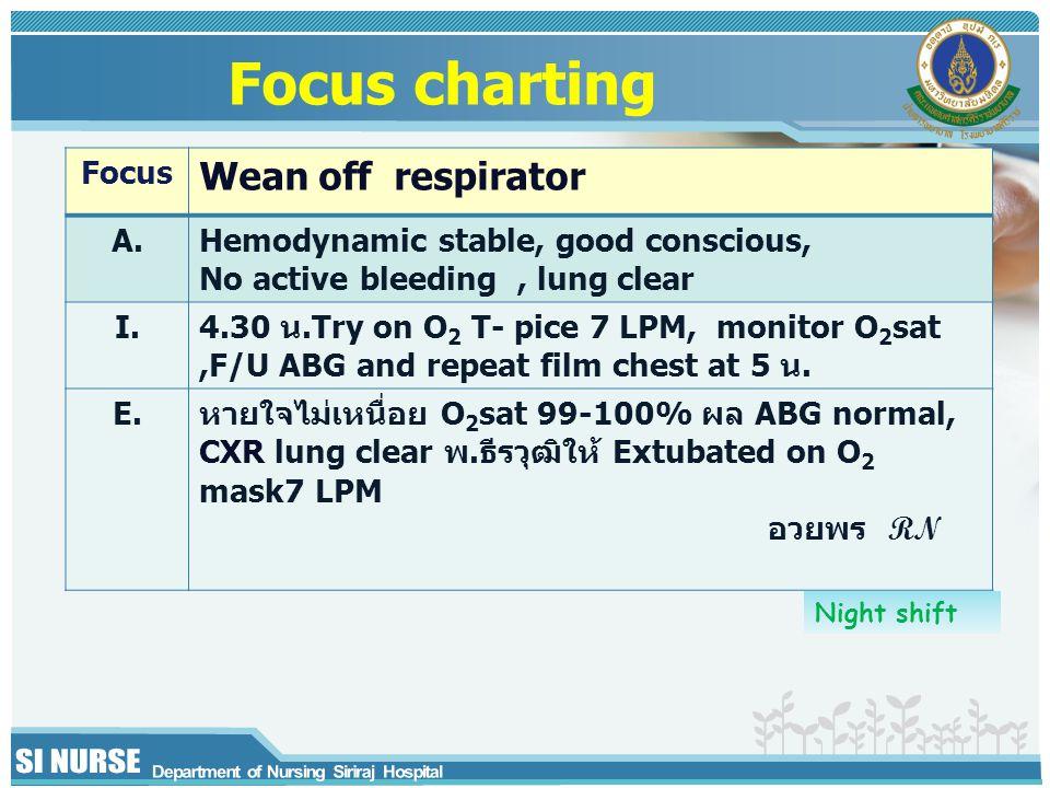 Focus charting Wean off respirator Focus A.