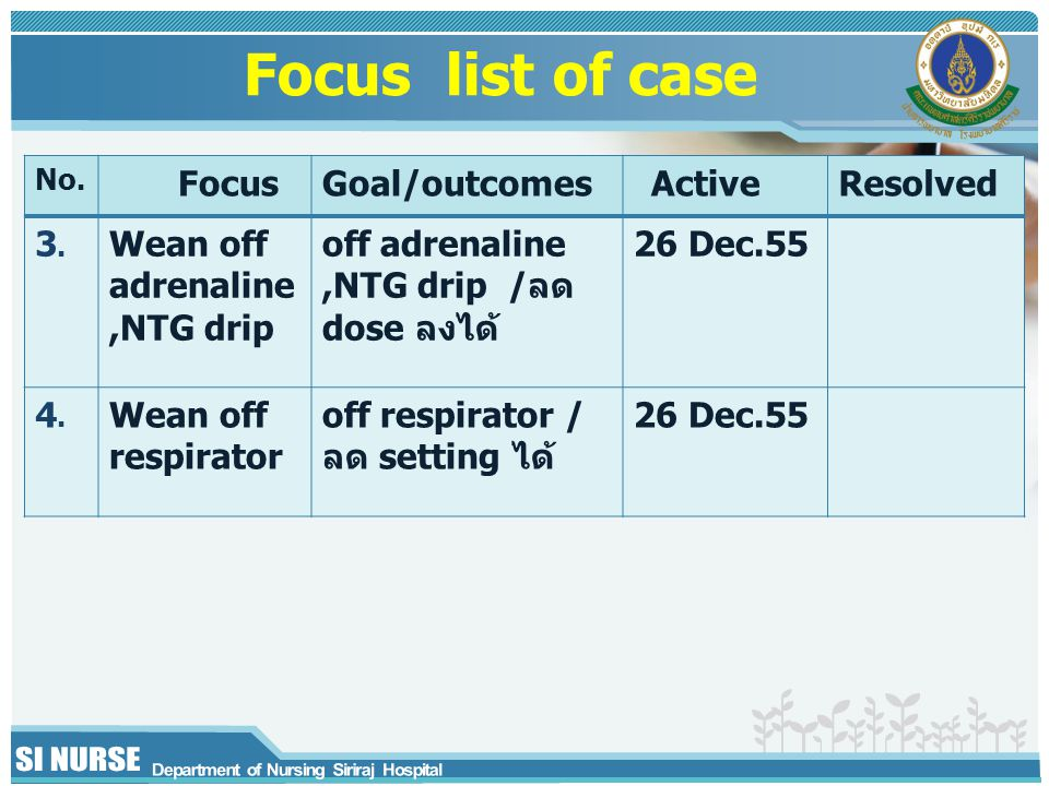 Focus list of case Goal/outcomes Resolved 3.