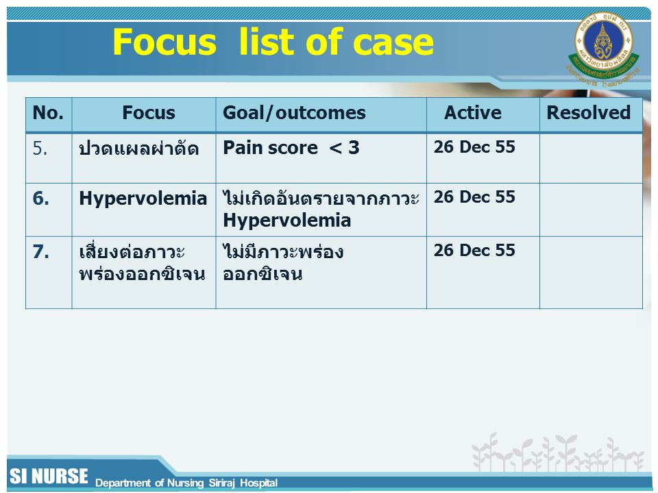 Focus list of case No. Focus Goal/outcomes Active Resolved 5.