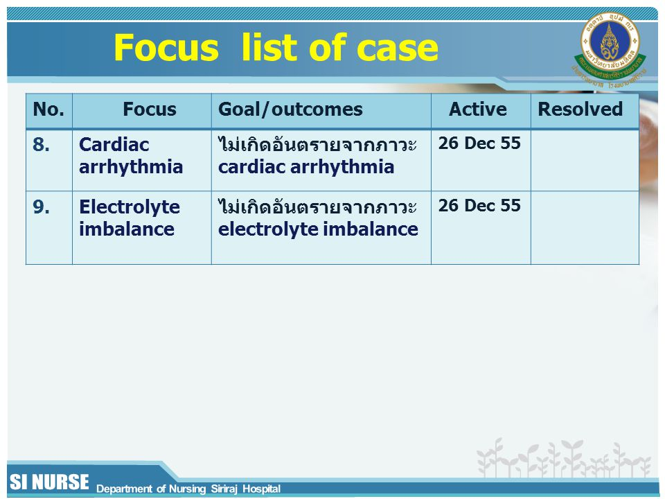 Focus list of case No. Focus Goal/outcomes Active Resolved 8.