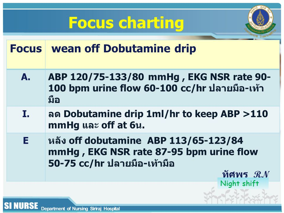 Focus charting Focus wean off Dobutamine drip A.
