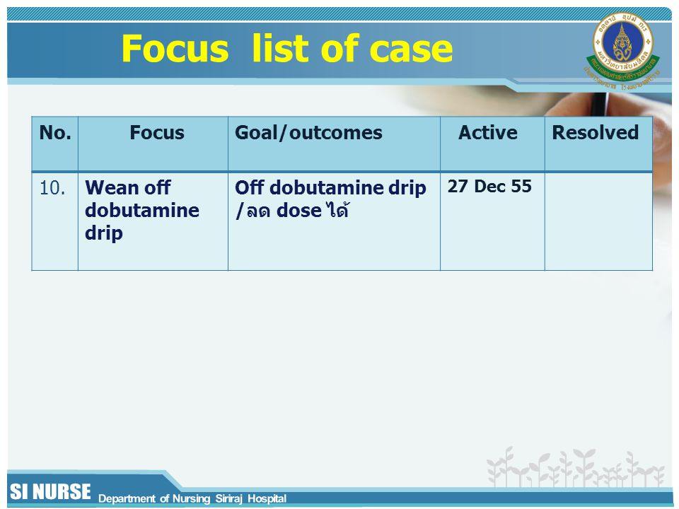 Focus list of case No. Focus Goal/outcomes Active Resolved 10.