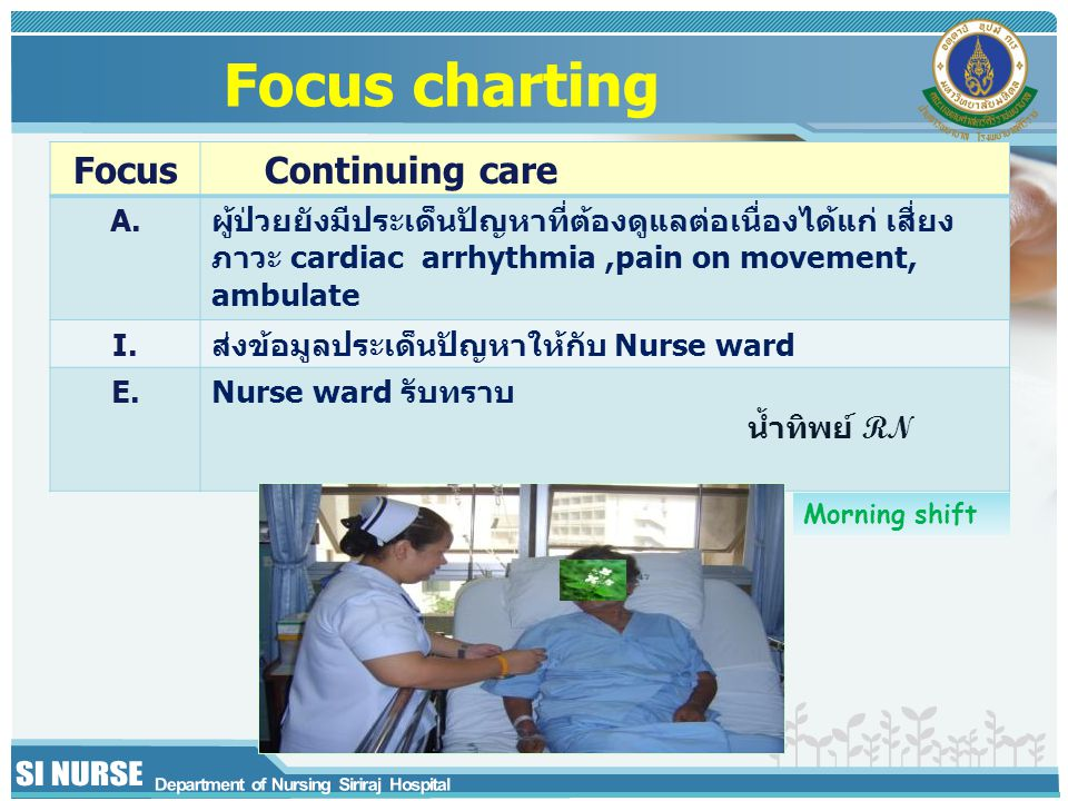 Focus charting Focus Continuing care A.