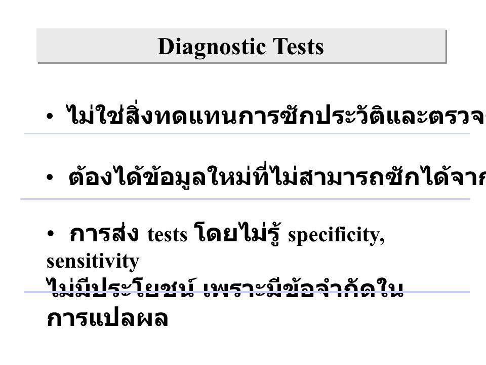 Diagnostic Tests ไม่ใช่สิ่งทดแทนการซักประวัติและตรวจร่างกาย. ต้องได้ข้อมูลใหม่ที่ไม่สามารถซักได้จากประวัติและ PE.