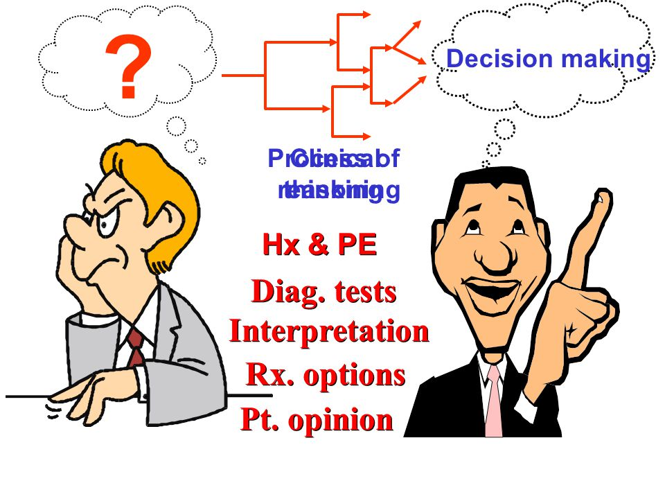 Diag. tests Interpretation Rx. options Pt. opinion Hx & PE
