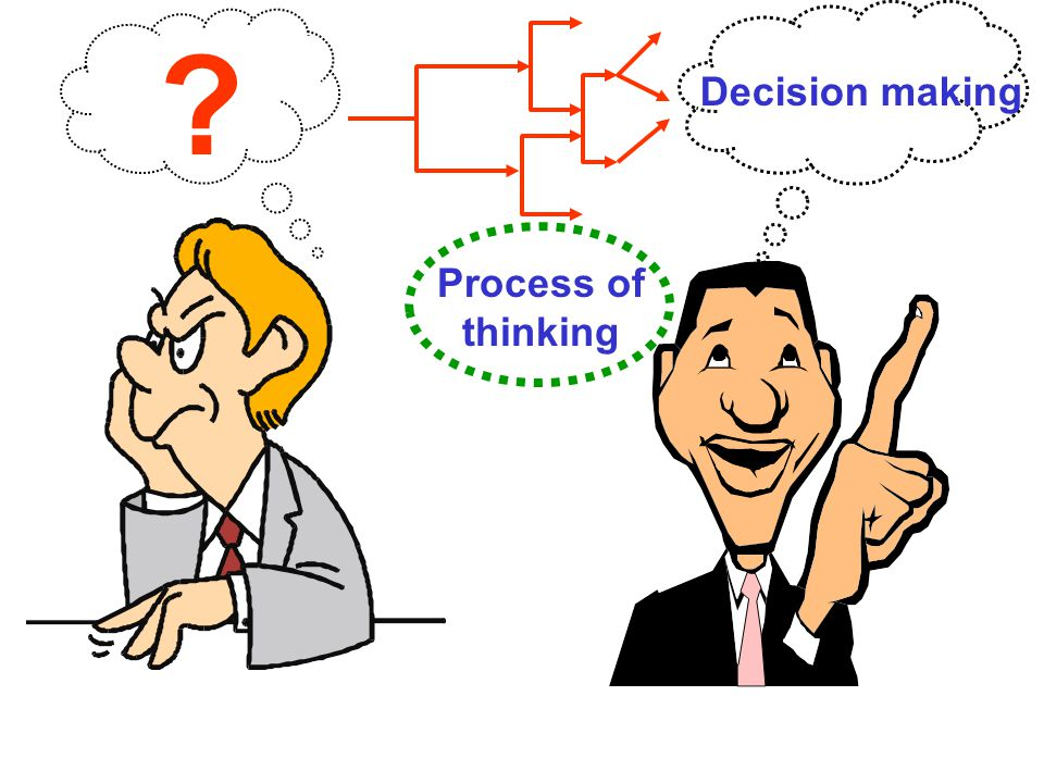 Decision making Process of thinking