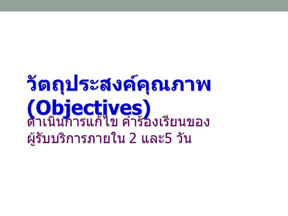 วัตถุประสงค์คุณภาพ (Objectives)