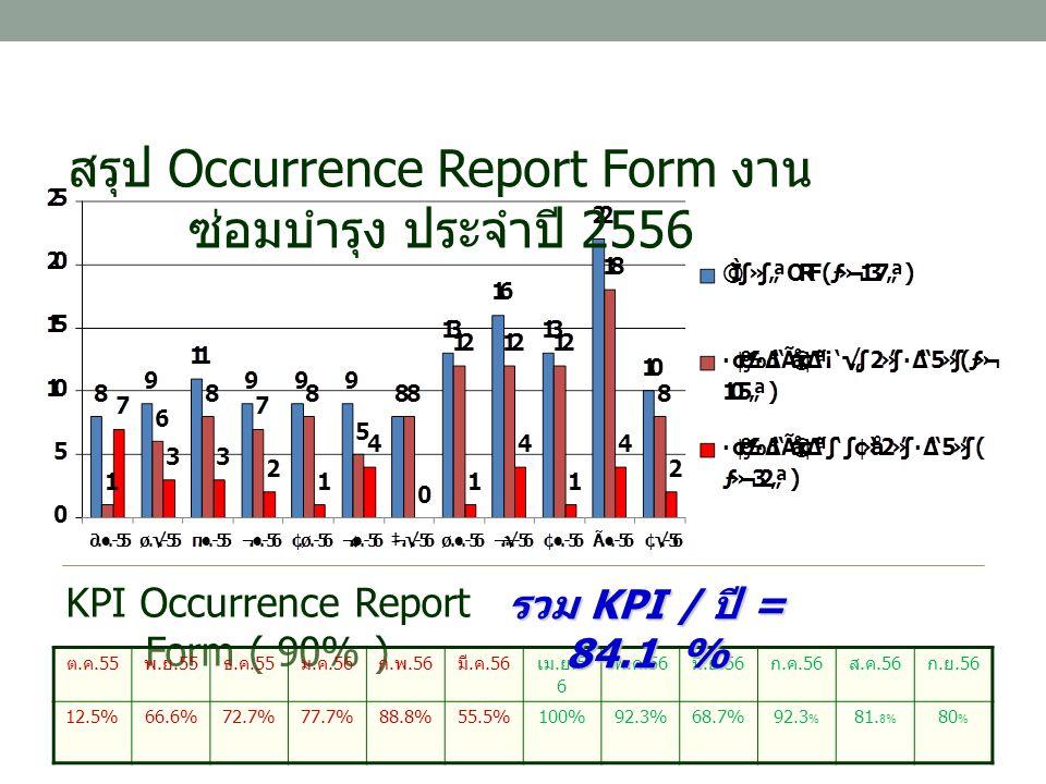 สรุป Occurrence Report Form งานซ่อมบำรุง ประจำปี 2556