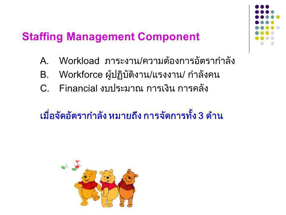 Staffing Management Component