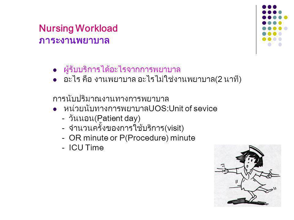 Nursing Workload ภาระงานพยาบาล