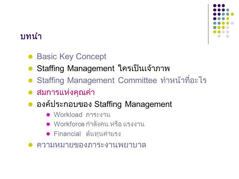 บทนำ Basic Key Concept Staffing Management ใครเป็นเจ้าภาพ