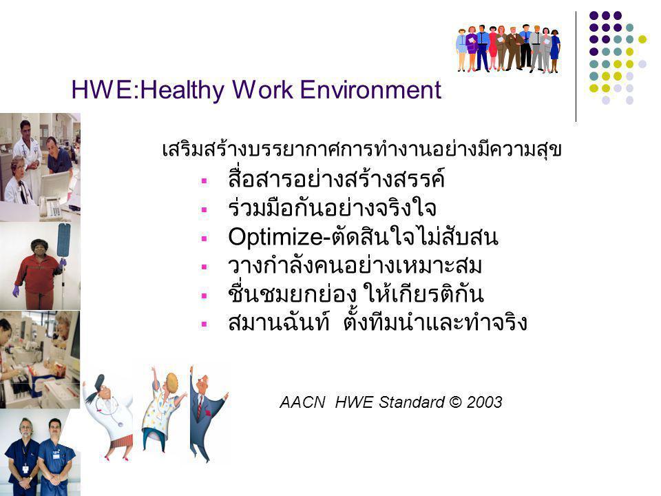 HWE:Healthy Work Environment