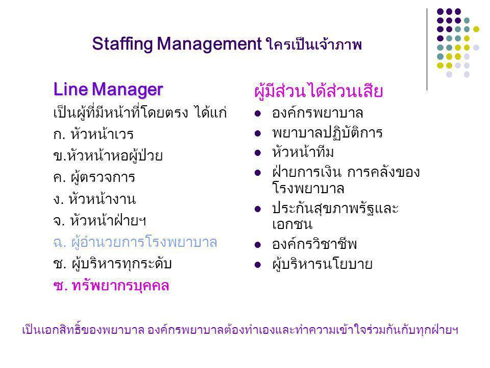 Staffing Management ใครเป็นเจ้าภาพ