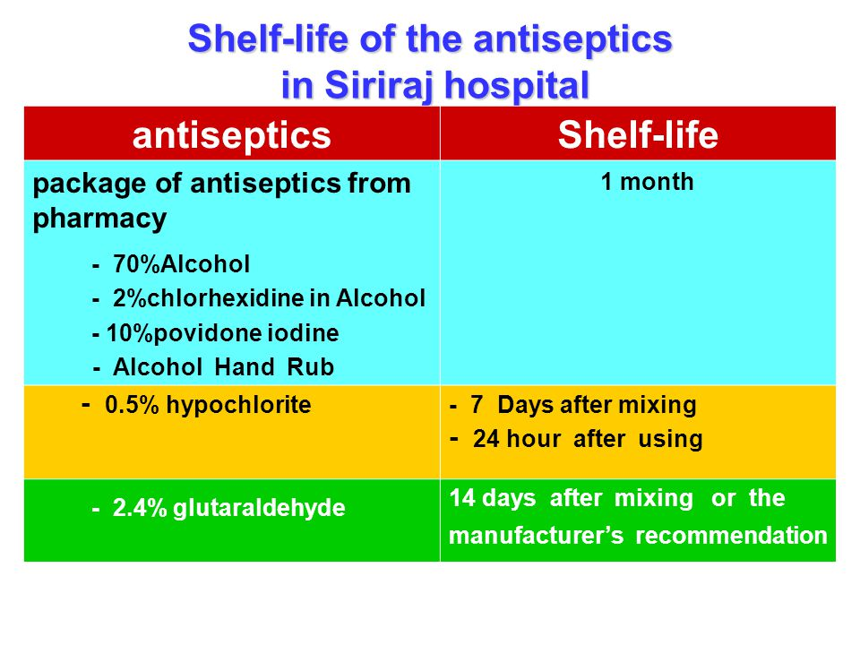 Shelf-life of the antiseptics in Siriraj hospital