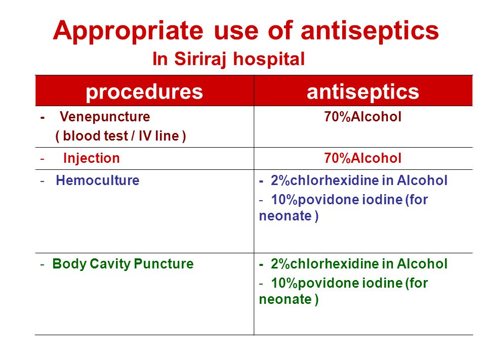 Appropriate use of antiseptics