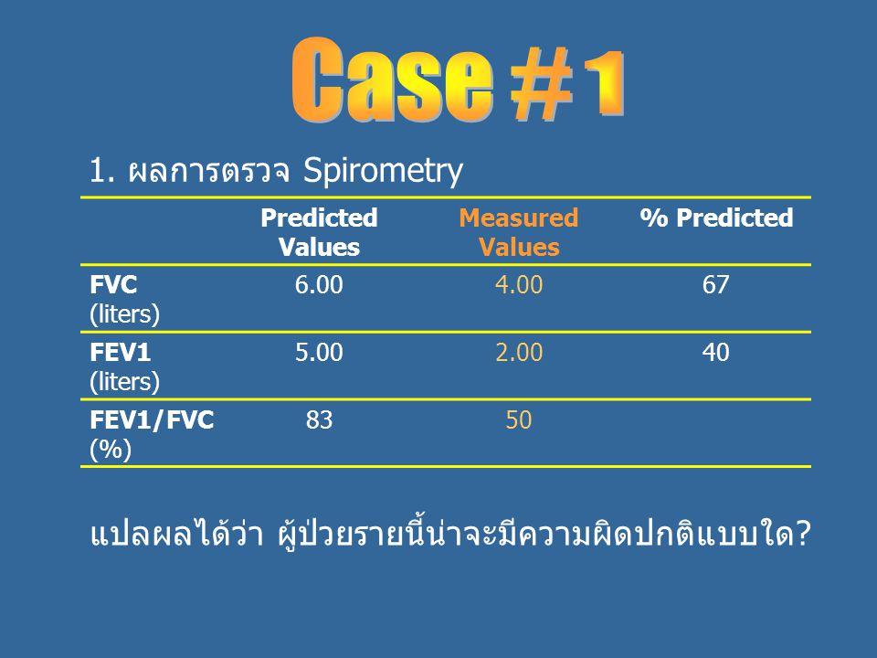 Case # 1 1. ผลการตรวจ Spirometry