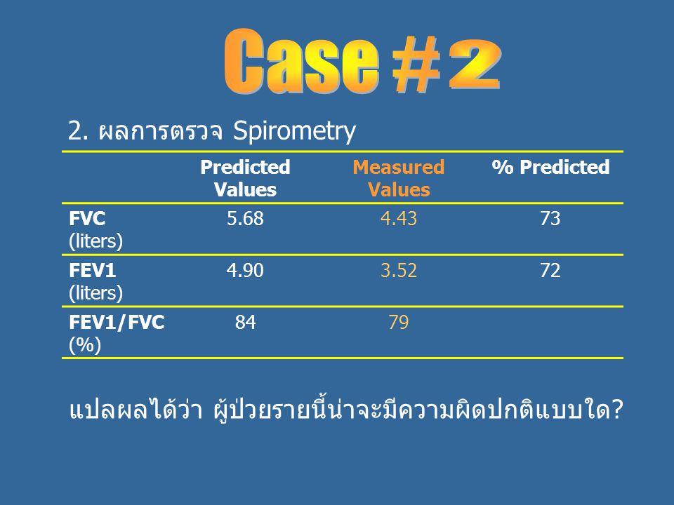 Case # 2 2. ผลการตรวจ Spirometry