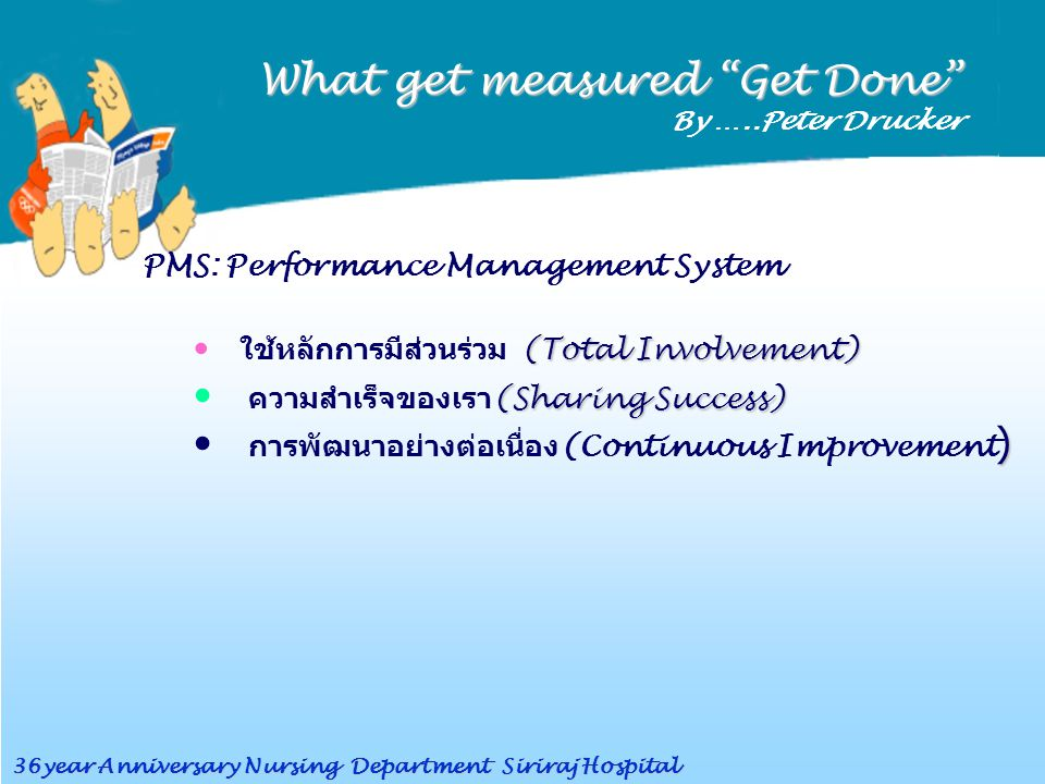 What get measured Get Done By …..Peter Drucker