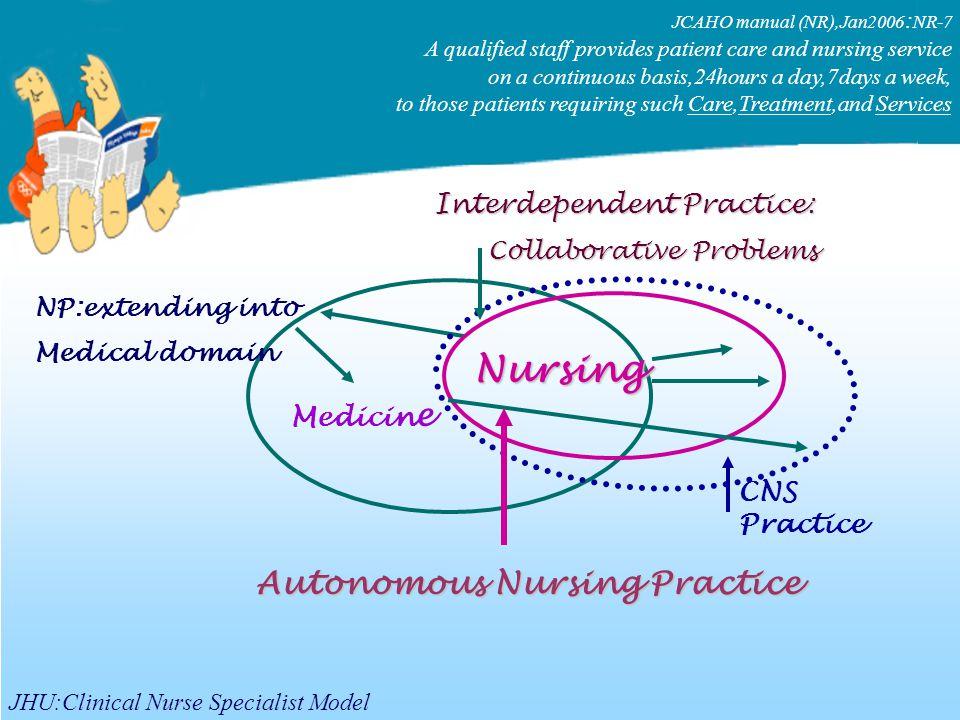Autonomous Nursing Practice