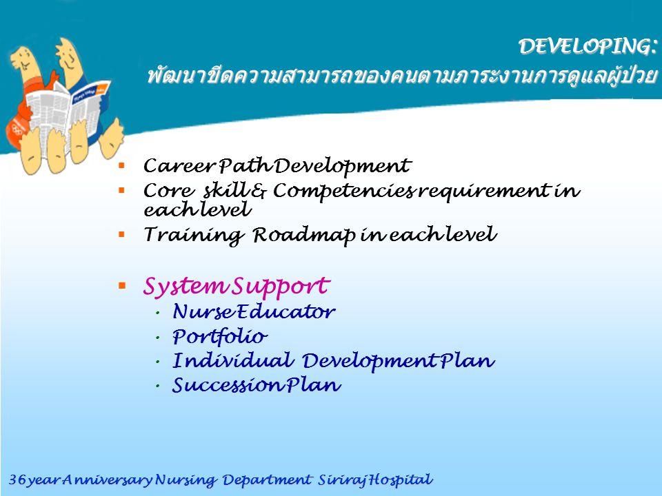 DEVELOPING: พัฒนาขีดความสามารถของคนตามภาระงานการดูแลผู้ป่วย