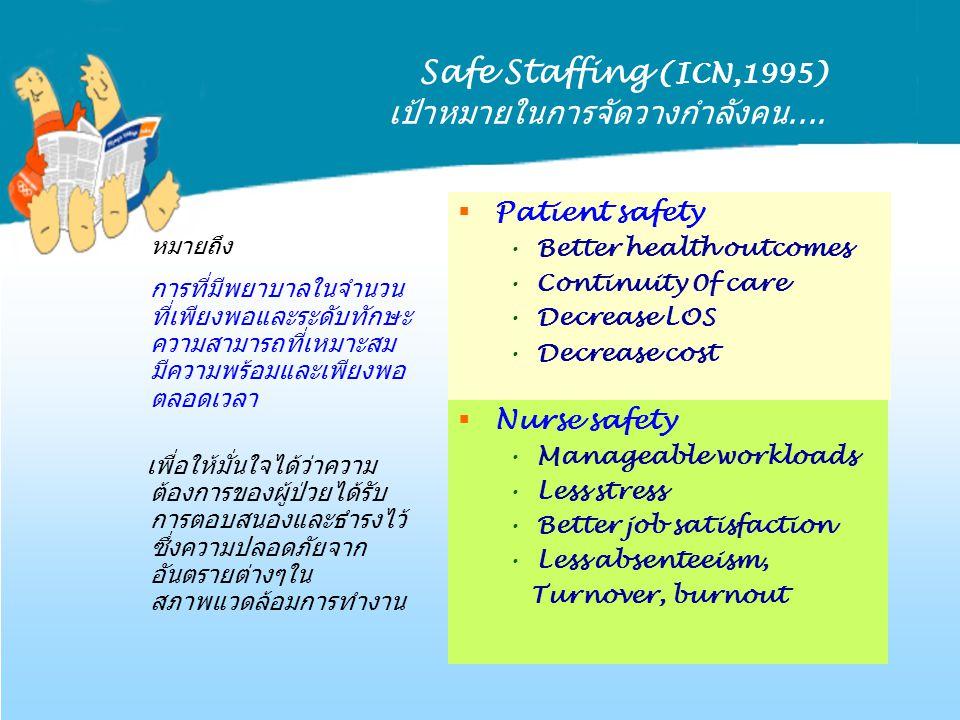Safe Staffing (ICN,1995) เป้าหมายในการจัดวางกำลังคน....