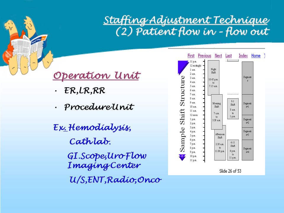 Staffing Adjustment Technique (2) Patient flow in – flow out