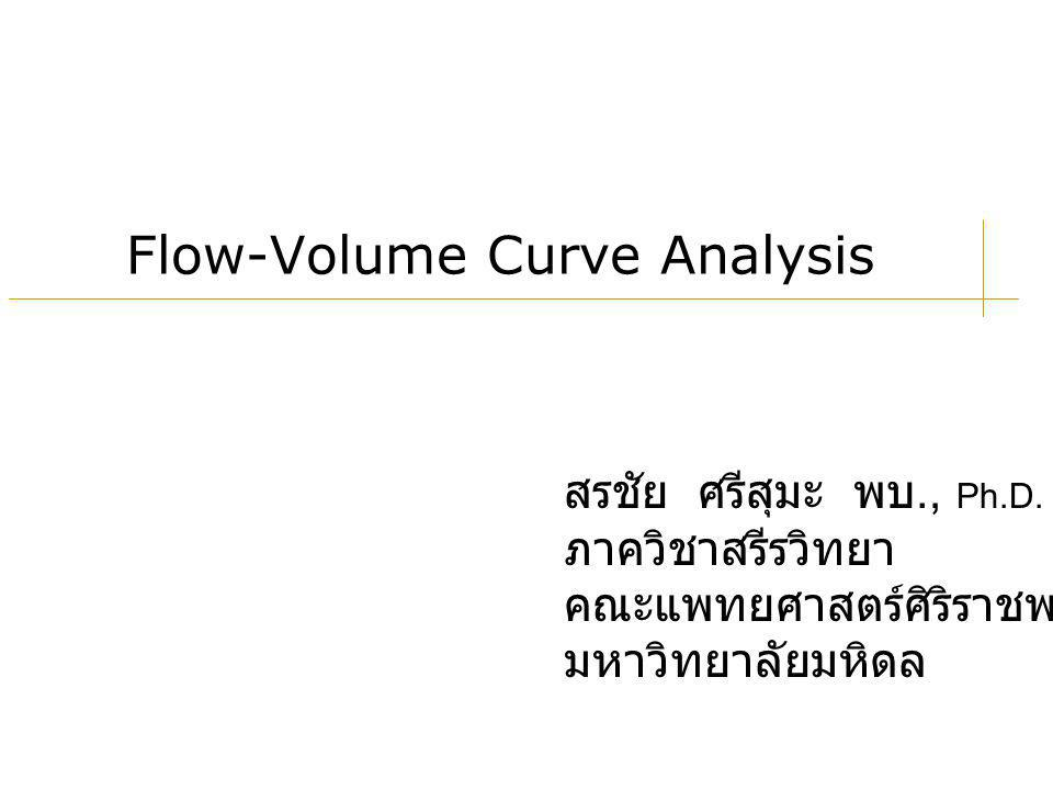 Flow-Volume Curve Analysis